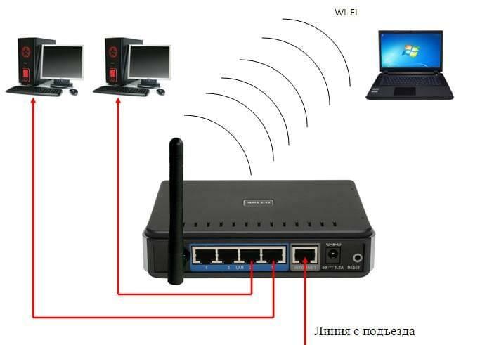Как выбрать wi-fi адаптер для пк (стационарного компьютера)