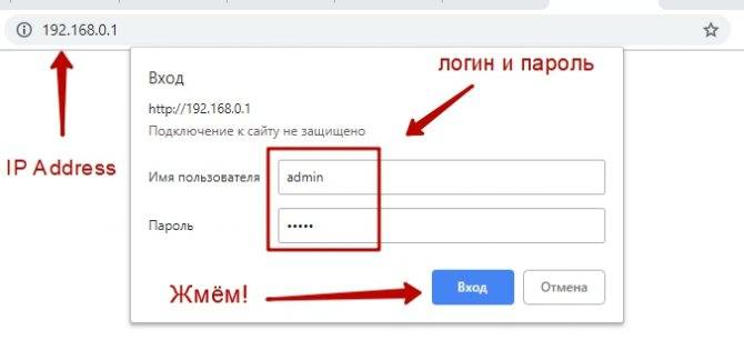 Tplinkmodem.net - вход в личный кабинет через систему admin 192.168.1.1 - вайфайка.ру