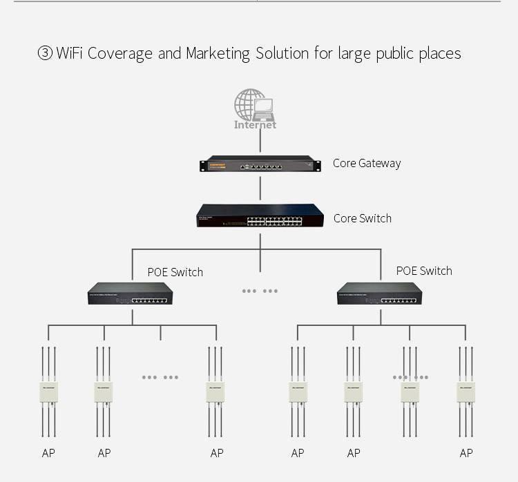 Что такое 5 ghz wi-fi: как узнать какие устройства поддерживают данный стандарт