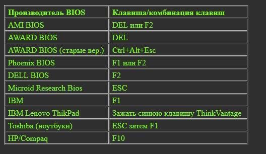 Msi boot menu кнопка - вэб-шпаргалка для интернет предпринимателей!