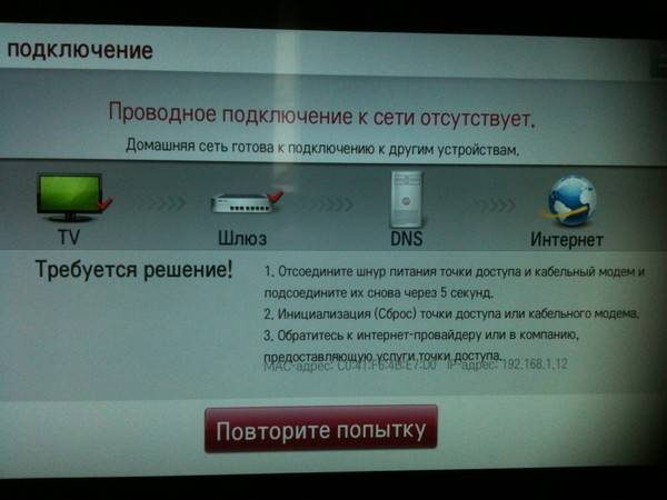 Почему через hdmi кабельнет изображения на телевизоре скомпьютера (ноутбука)