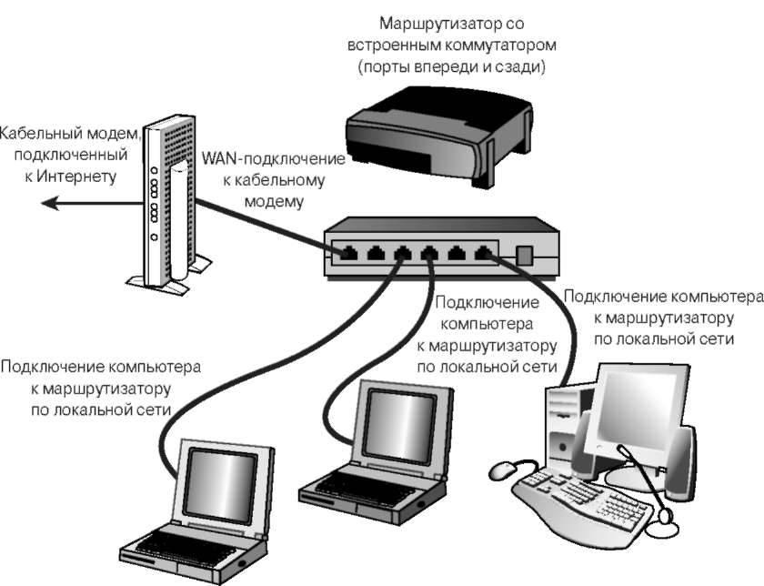 Почему упала скорость интернета и как это исправить