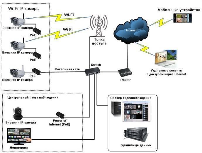 Mesh система tp-link deco — инструкция по подключению и настройке бесшовного wifi роуминга