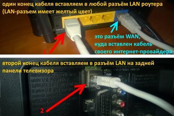 Как выйти в интернет в телевизоре lg: включаем и пользуемся
