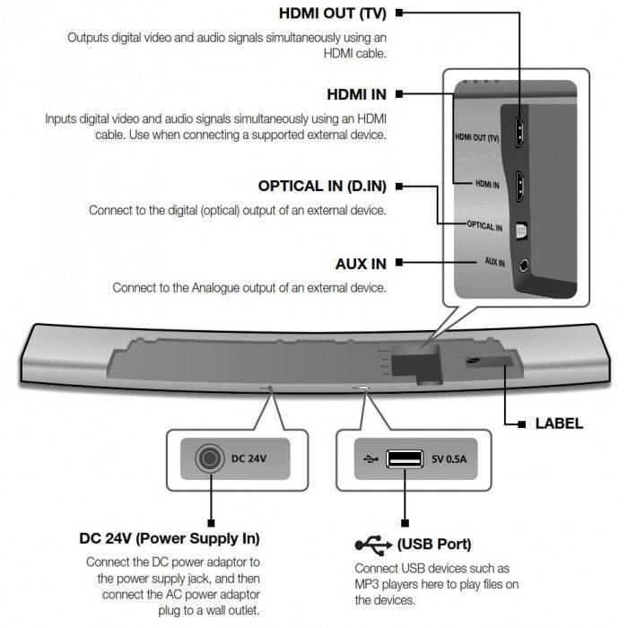 Как подключить к телевизору блютуз адаптер и для чего он нужен