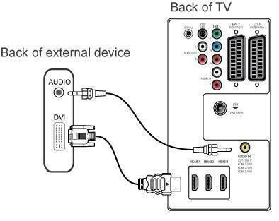 Как передать изображение и видео с ноутбука на телевизор