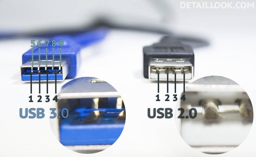 Всё, что нужно знать про usb4. скорость, совместимость и особенности