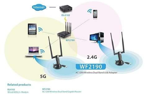 Роутер netis как репитер, повторитель wi-fi сети