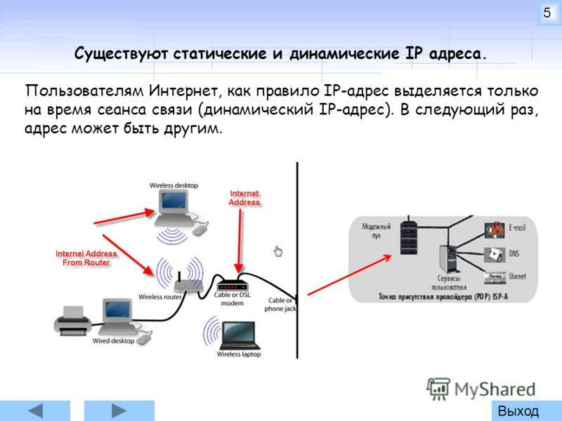 Как узнать статический или динамический ip-адрес