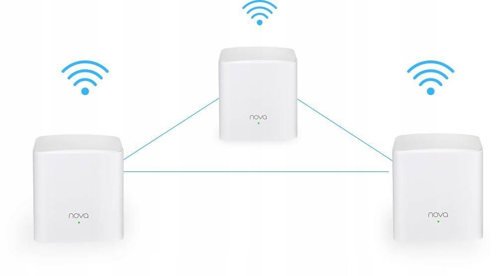 Как будут выглядеть маршрутизаторы будущего? обзор mesh-системы tenda nova mw6 для «бесшовной» wi-fi сети
