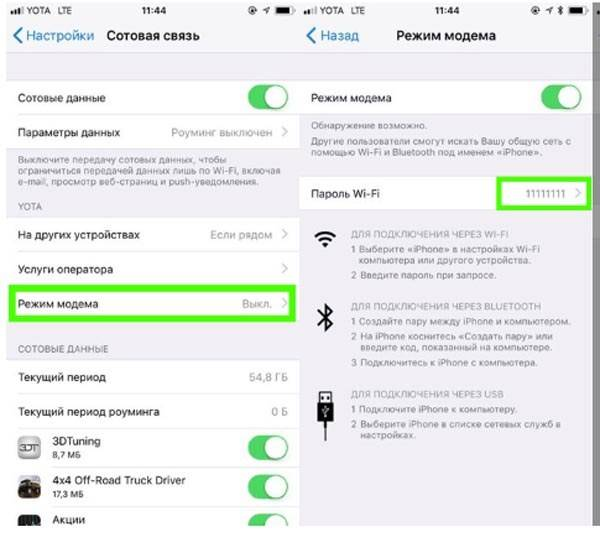 Как подключить телефон или смартфон к телевизору через wi-fi