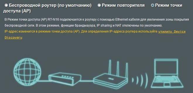 В чем разница между модемом и wifi роутером, чем они отличаются и что лучше