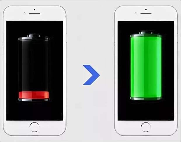 Почему может быстро разряжаться батарея на телефоне самсунг