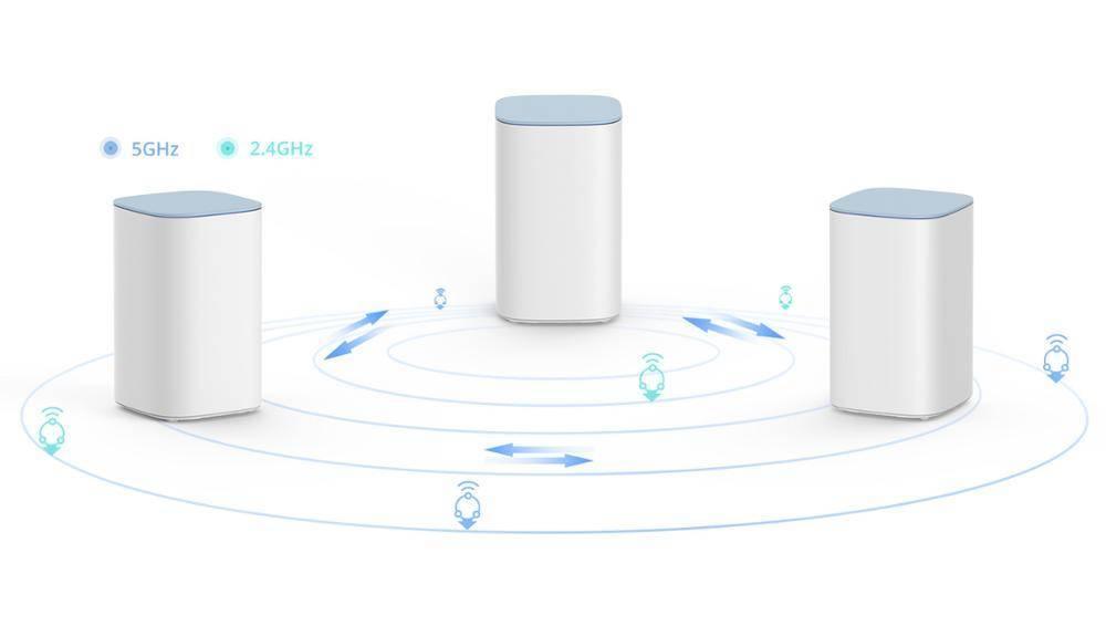 Mesh-системы: как «прокачать» домашнюю wi-fi-сеть — onlime блог