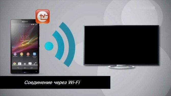 Как подключить любой iphone к телевизору lg smart tv