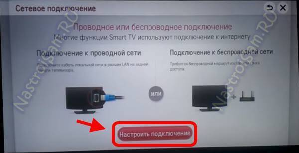 Как подключить телевизор к интернету, если нет smart tv, wi-fi, lan?