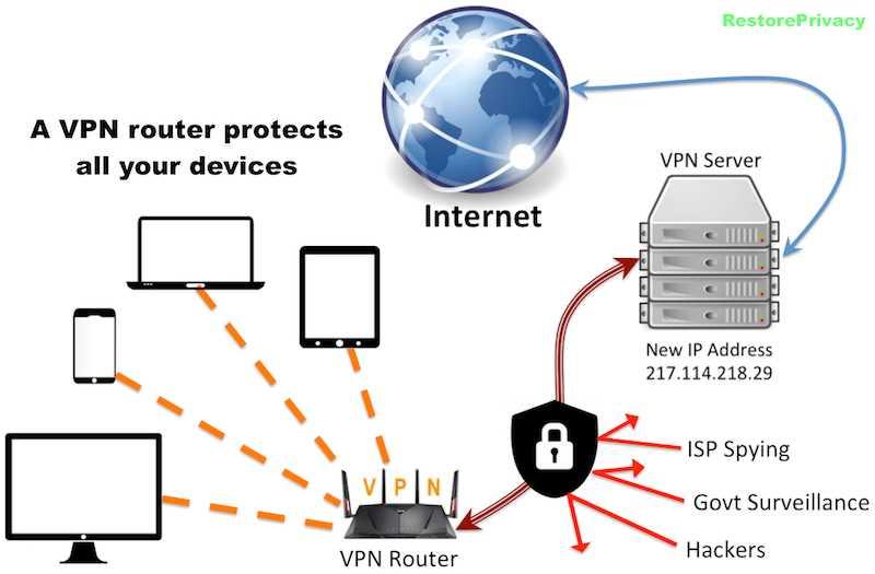 Настройка vpn на основе openvpn через webmin - vds - справочный центр timeweb