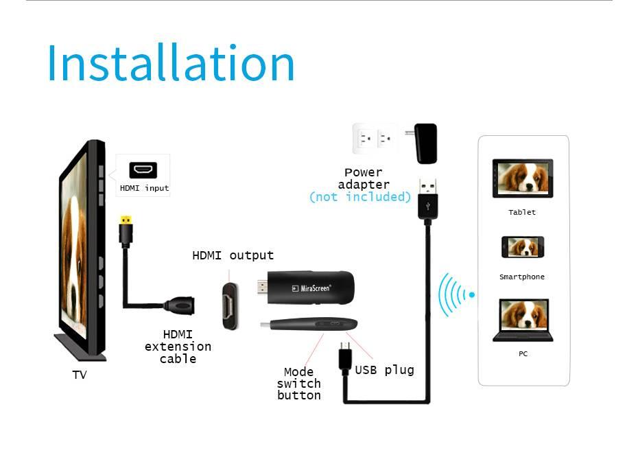 Miracast в Mac OS X — AirPlay на MacBook Air и Pro — Подключение Макбука к Телевизору Samsung и LG по WiFi