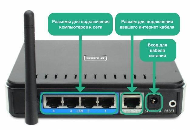 Инструкция, как подключить wifi роутер mercusys ac12 (ac1200) и настроить интернет