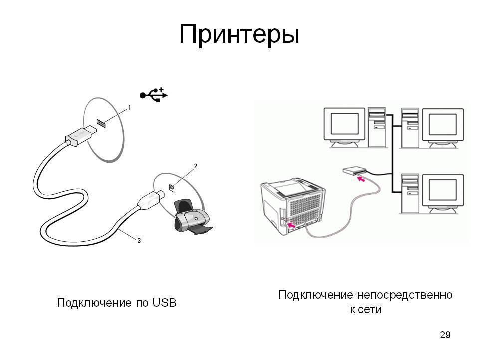 3 способа подключить мобильный телефон к компьютеру