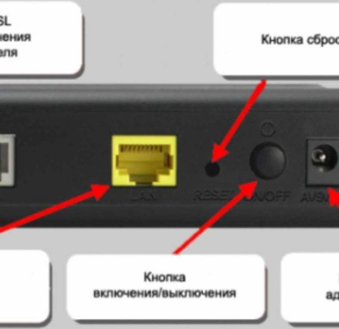 Как сбросить настройки wi-fi роутера — возвращаем заводские настройки