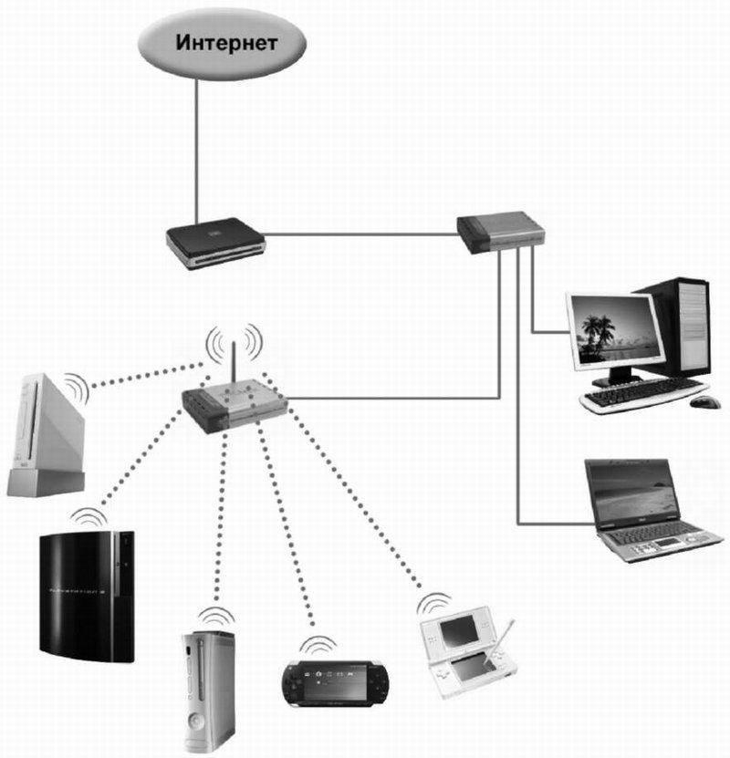 Как поставить пароль на wifi любой роутер? легко!