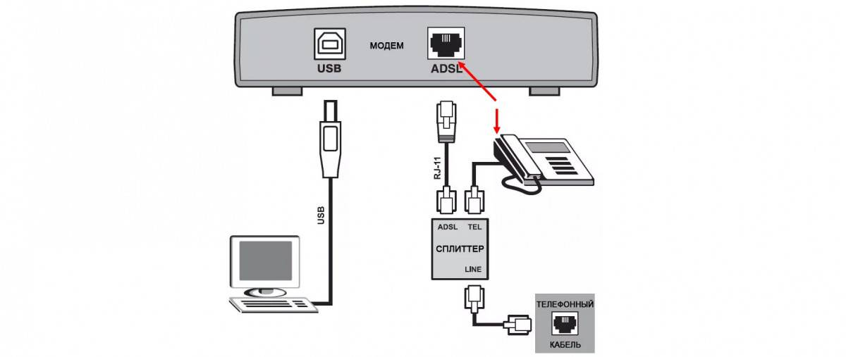 Как подключить флешку к телевизору и смотреть фильмы, видео, фото, слушать музыку?