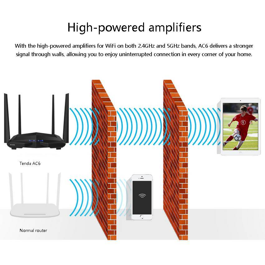 Настройка wi-fi роутера tenda ac10u
