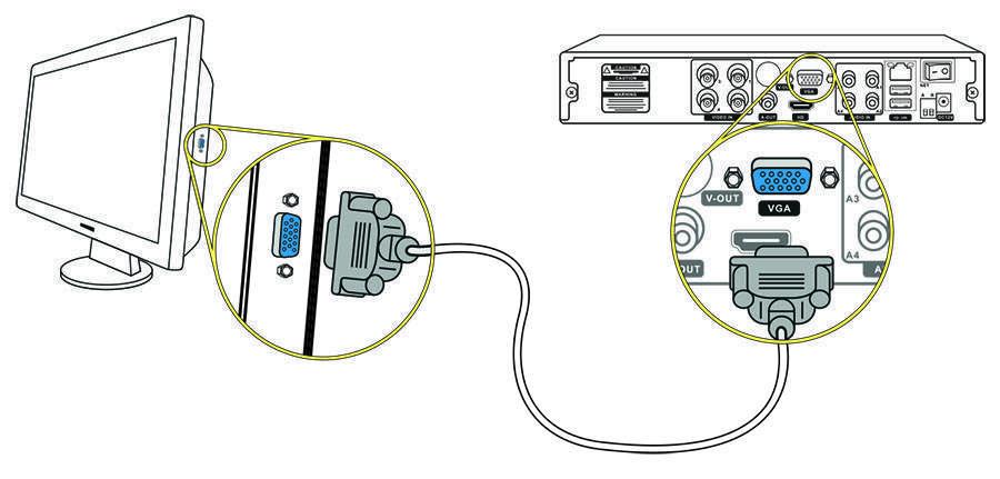 Как подключить монитор к компьютеру через hdmi? инструкция и советы