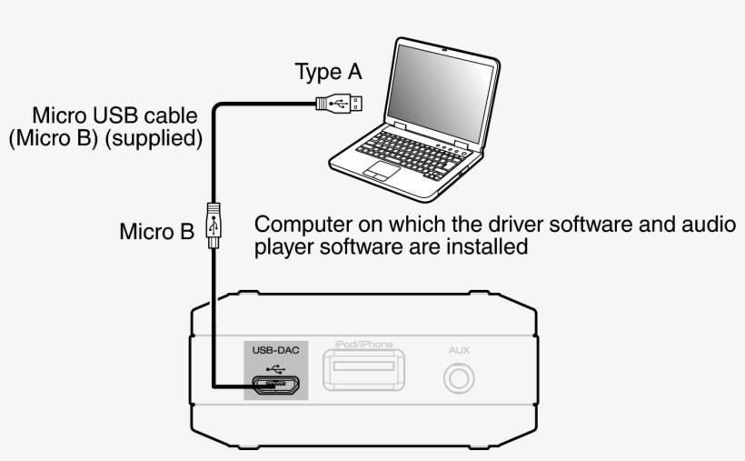 Как подключить телефон андроид к компьютеру через usb или wi-fi?