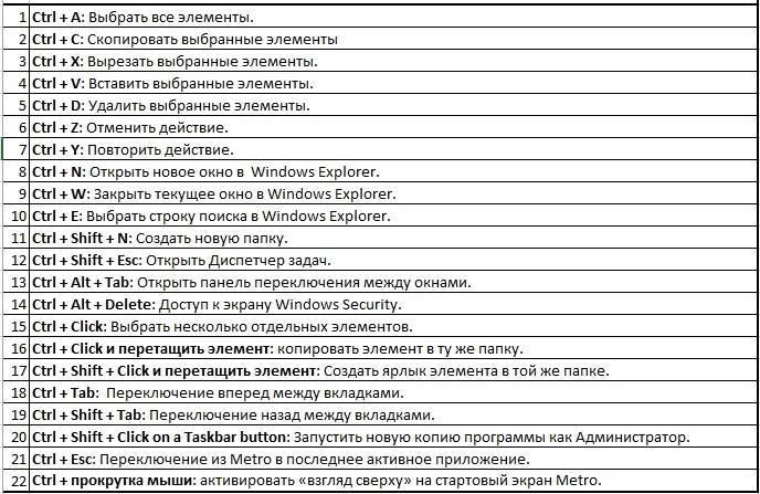 Клавиатура компьютера (ноутбука): фото и описание клавиш