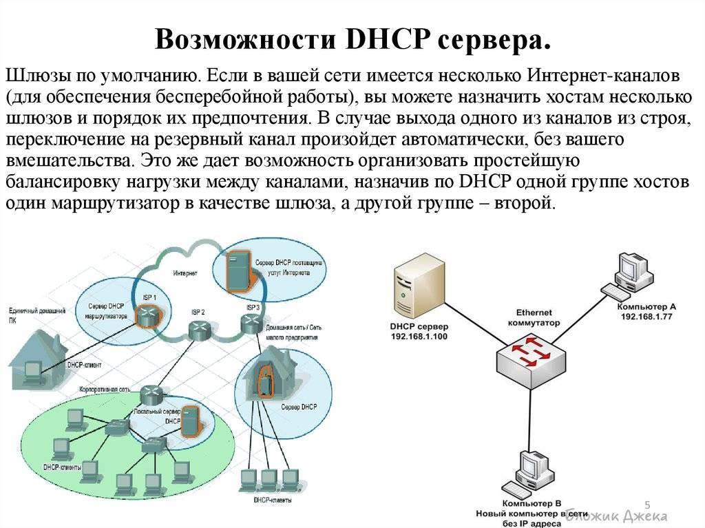 Как включить протокол dhcp на компьютере и роутере — подробная инструкция