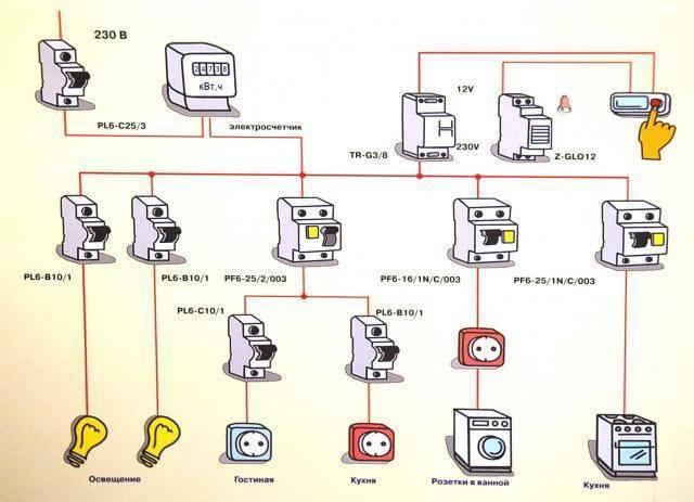 Компьютерная сеть в квартире своими руками | ehto.ru