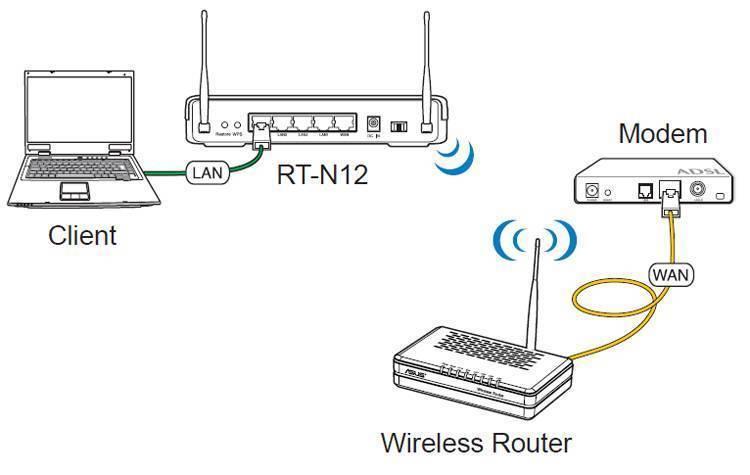 Как подключить второй компьютер к интернету через роутер? | твой сетевичок