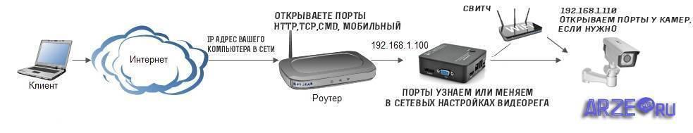 Проблема адаптера беспроводных сетей или точки доступа. как устранить ошибку?