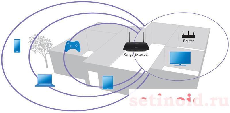 Как подключиться к скрытой wi-fi сети на windows xp и 10