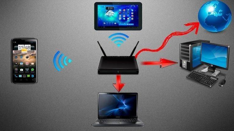 Как раздать интернет с телефона: простая и наглядная инструкция