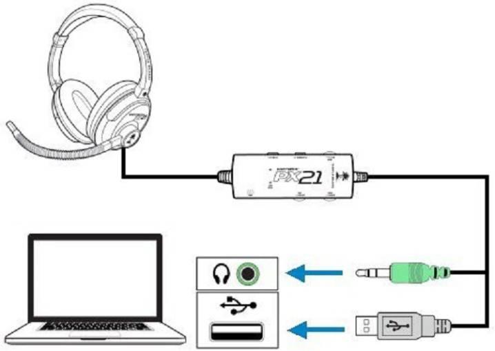 5 самых простых способов подключить телефон к компьютеру