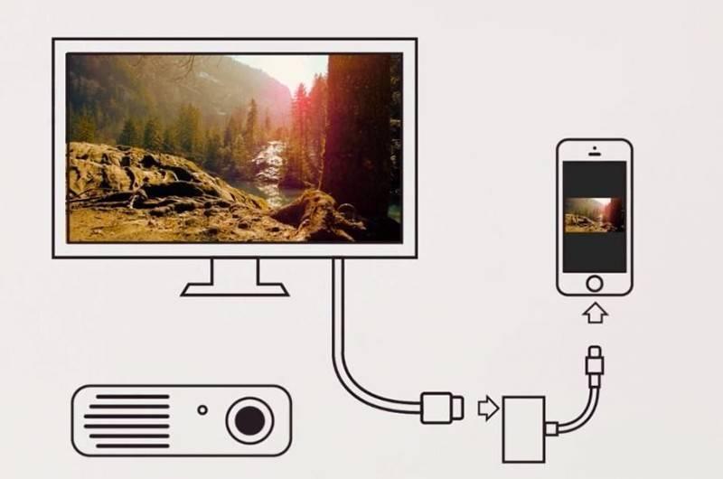 Как подключить телефон к телевизору: способы и инструкция