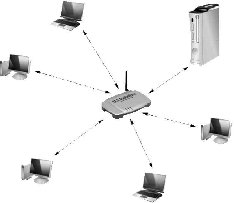 Профессиональный подход: чем заменить обычный роутер и как сделать wi-fi бесшовным