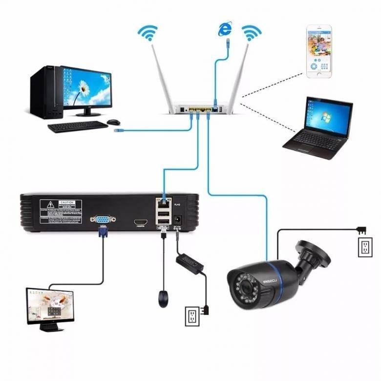 Как подключить usb-флеш-накопитель к телевизору?
