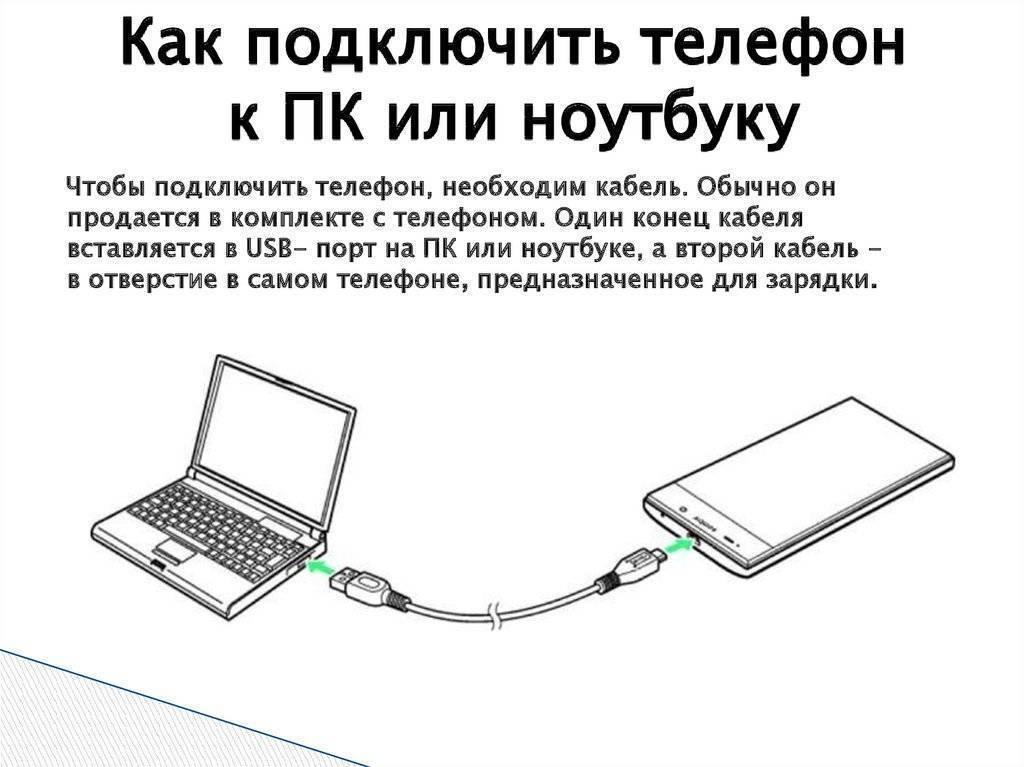 Раздача интернета по вай фай с телефона: на компьютер, ноутбук, планшет, другой смартфон: 3 проверенных способа от эксперта