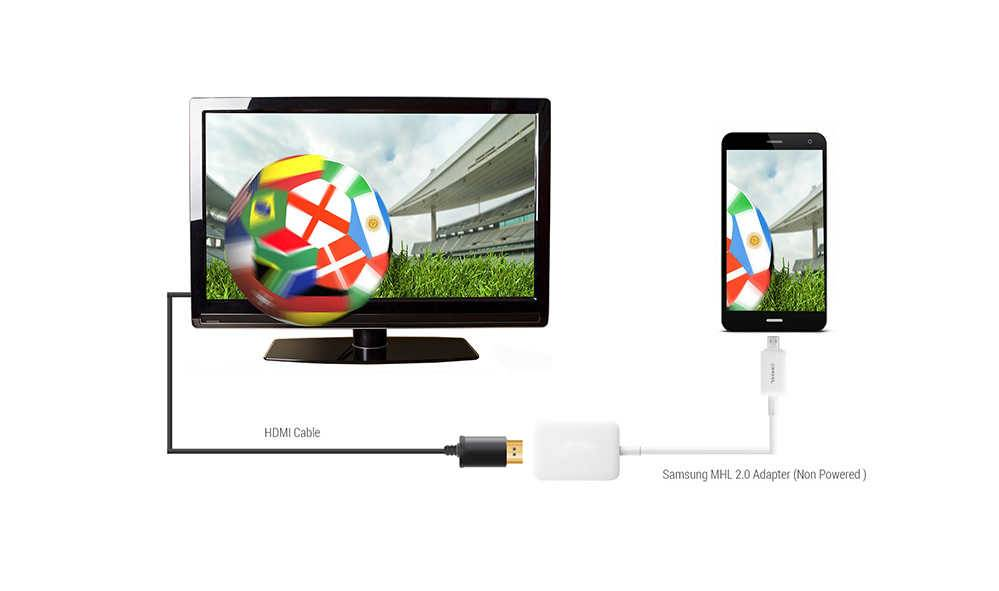 Как подключить телефон к телевизору samsung? 34 фото как передать изображение и посмотреть видео? подключение и синхронизация через usb-кабель