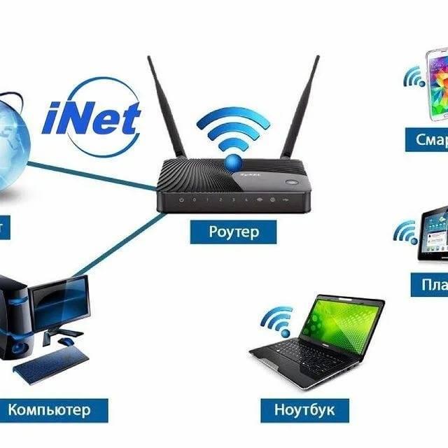 Будет ли работать wi-fi роутер, если выключить компьютер?