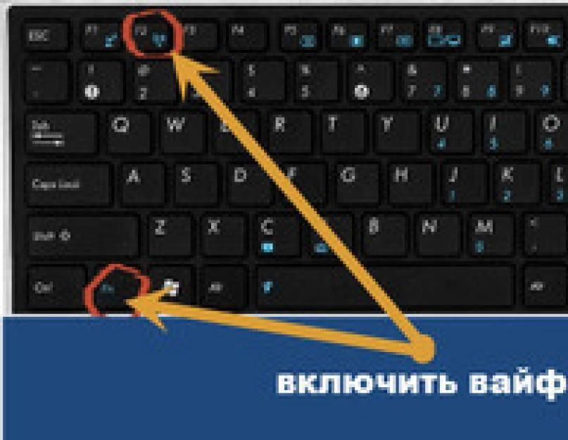 Как включить wifi на ноутбуке?! | настройка оборудования