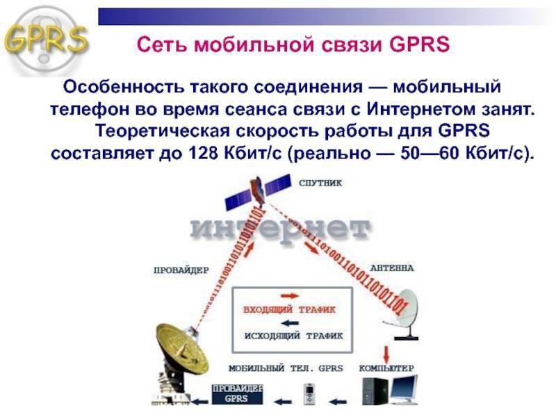 Передача данных с помощью gsm / gprs терминалов  и беспроводных модулей производства фирмы enfora