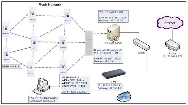 Обзор mesh wi-fi системы tp-link deco m4: быстрый wi-fi дома и в офисе. cтатьи, тесты, обзоры