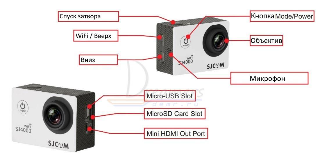 Как подключить камеры xiaomi yi и mijia к компьютеру как веб-камеру