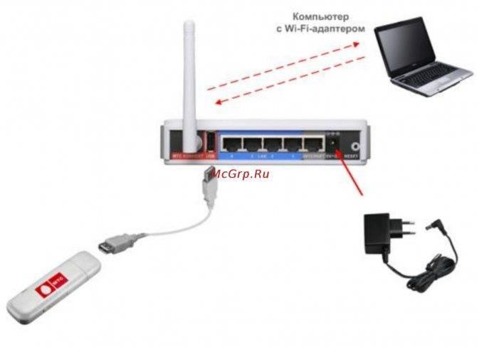 192.168.8.1 — вход в usb модем huawei e8372h-153, как настроить подключение интернета 3g-4g (lte) мегафон, билайн, мтс, теле 2