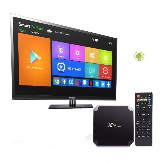 Подключение и настройка приставки smart tv